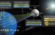 Япония хочет построить кольцо из солнечных панелей для передачи энергии на Землю